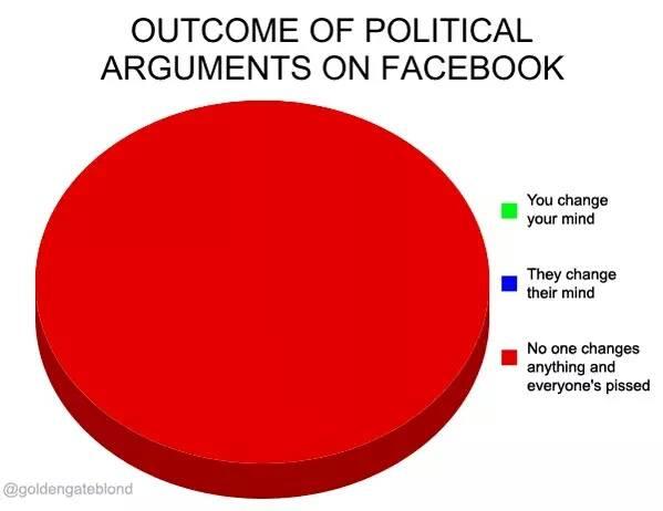 facebookpolitics-1
